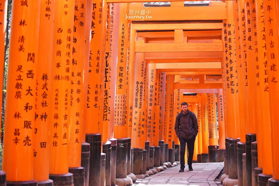 京都景點,京都,伏見,伏見稻荷大社