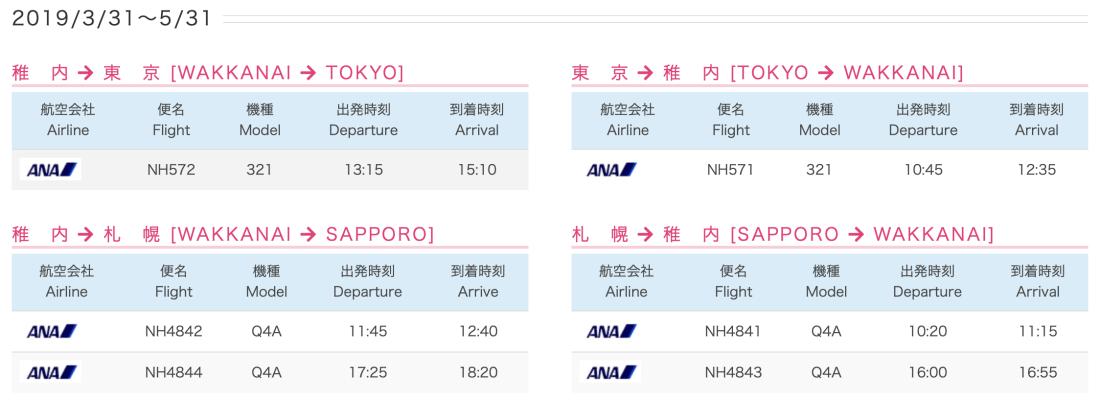 稚內景點,稚內自由行,日本最北,稚內機場,交通,住宿,景點,北海道