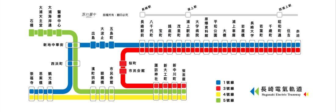 長崎,路面電車,景點,路線,搭乘方式,九州