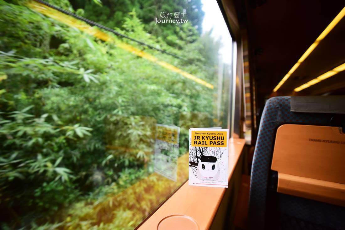 JR九州,觀光列車,阿蘇男孩, あそぼーい,景點,搭乘方式,車廂介紹,劃位,大分,別府,阿蘇九州,自由行