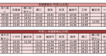 阿里山交通 高鐵台灣好行客運接駁懶人包