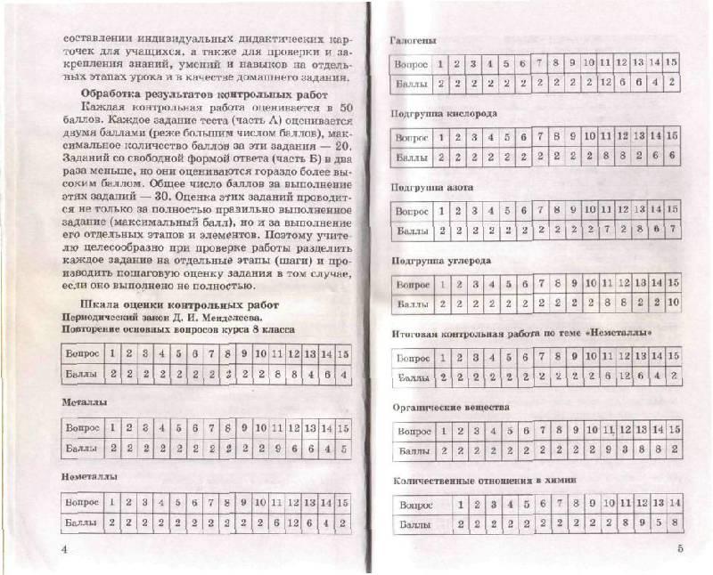 Скаать гдз по химии 10 класс о.с.габриелян