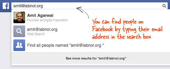 find someone using their e-mail address