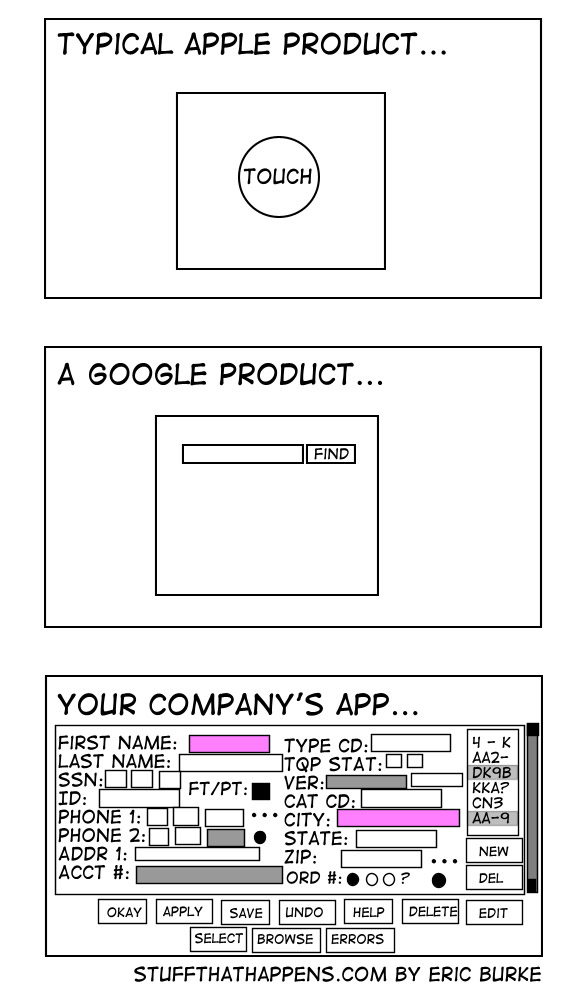 Simplicity The Common Factor Between Google And Apple