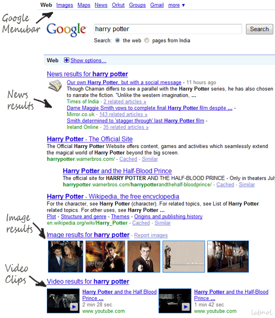 google universal search results