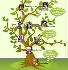 make family tree