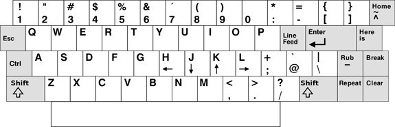 unix keyboard