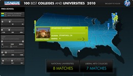 shortlist colleges in america
