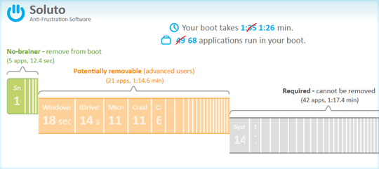 soluto boot problems