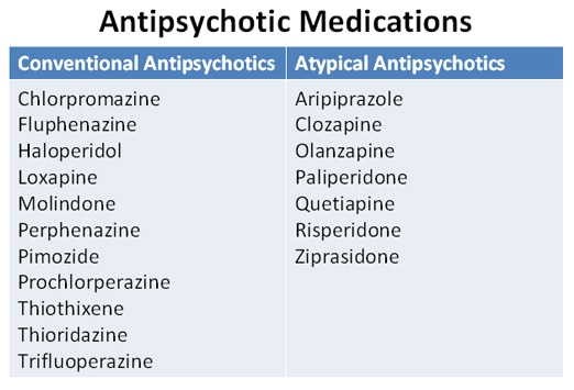 Extrapyramidal Symptom