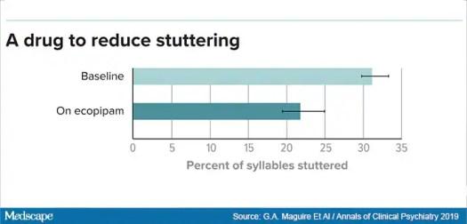 The New Neuroscience of Stuttering 3