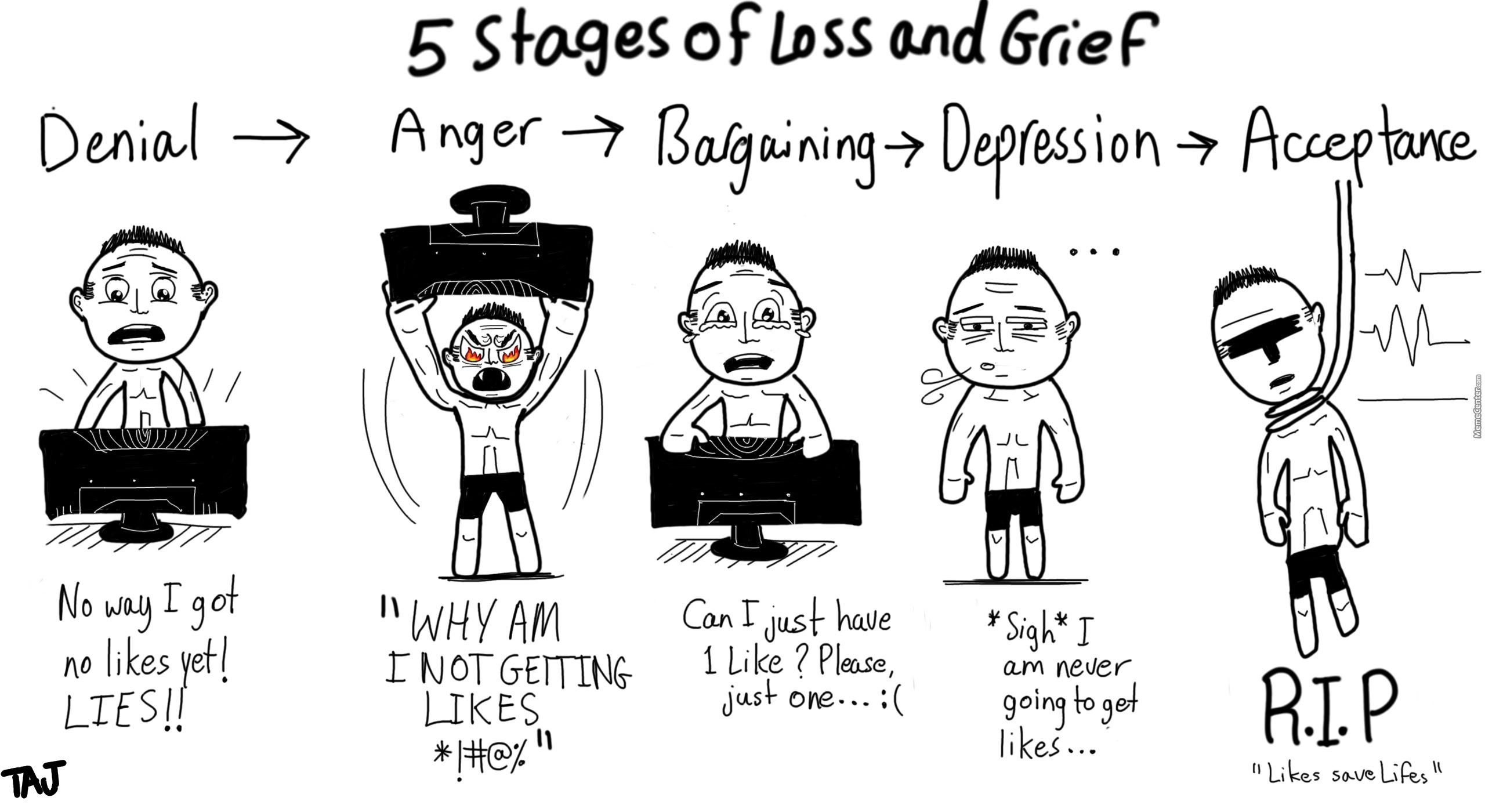 5 Stages Of Loss And Grief By Callmea
