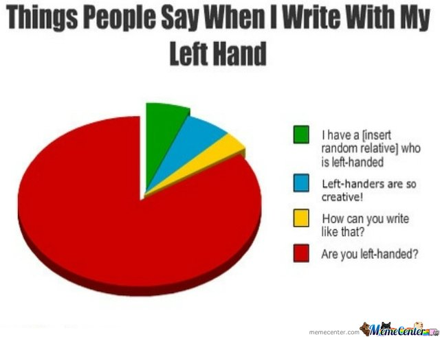 Image result for left handed meme