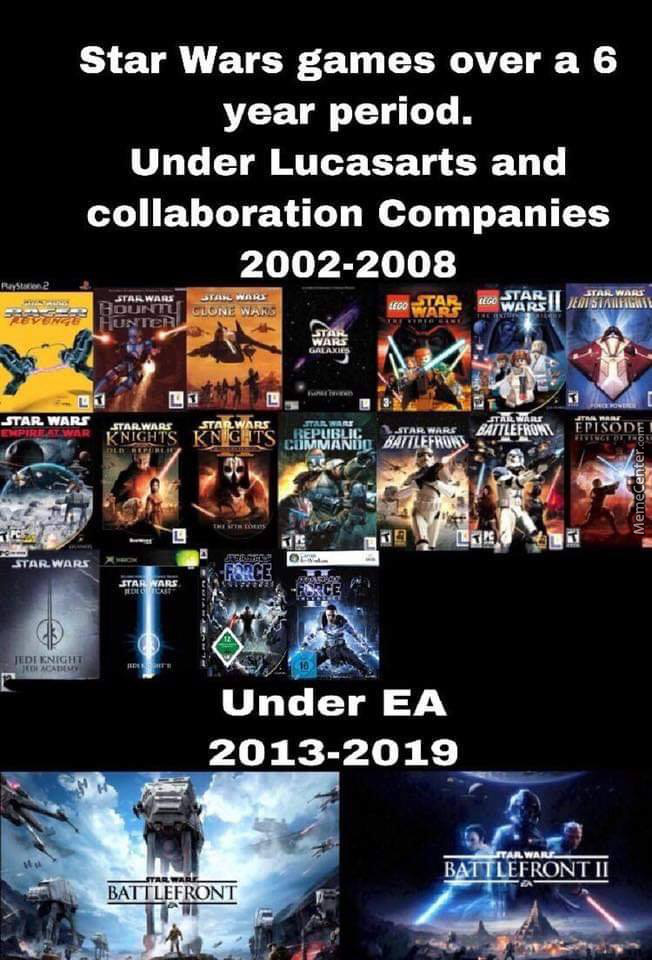 19 Funny Ea Memes Calling The Company Out On Their Bs Funny Gallery