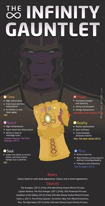 The Infinity Gauntlet By Recyclebin Meme Center