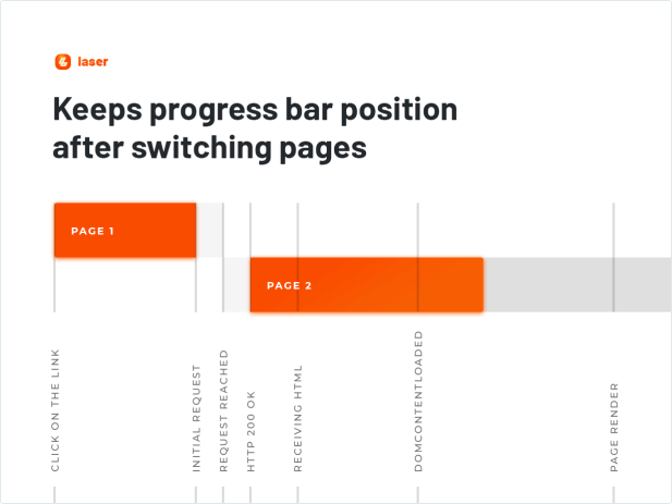 Keeps progress bar position after switching pages