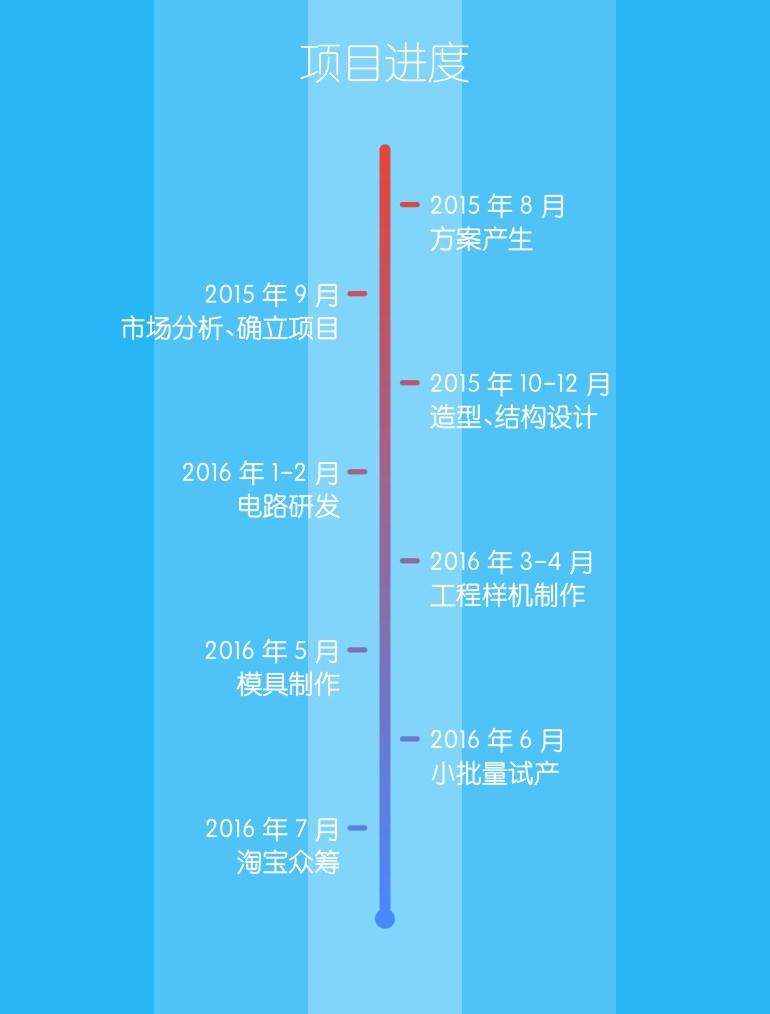 https://i2.wp.com/img.mobileai.net/2016/08/led-water-temperature-gauge/img21.jpg?w=770