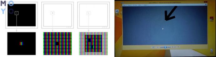 correttore di pixel morti