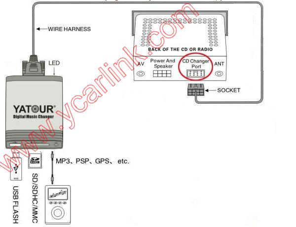 201205301033344086 mini usb connector wiring diagram efcaviation com mini usb wiring at fashall.co