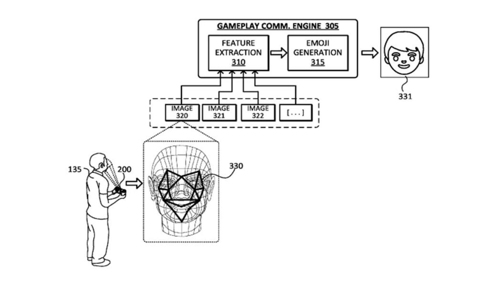 Ps5 Controller Wohl Mit Gesichtserkennung Und Neuer Chat