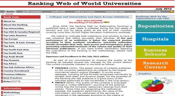 Tampilan laman Webometrics 2012