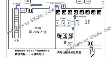長灘島轉機流程圖文教學二(馬尼拉→CATICLAN) / 附OREO特製馬尼拉轉機流程地圖