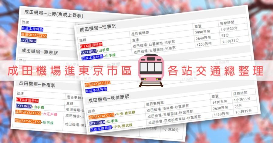 【2019最新】秒懂表格化~成田機場到東京市區各站交通方式表!一張表看懂到底要搭哪個?