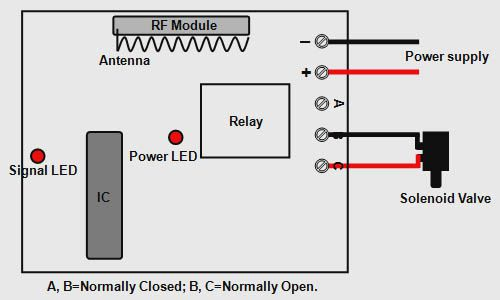 rf remote control operate solenoid valve of gas bird scarer