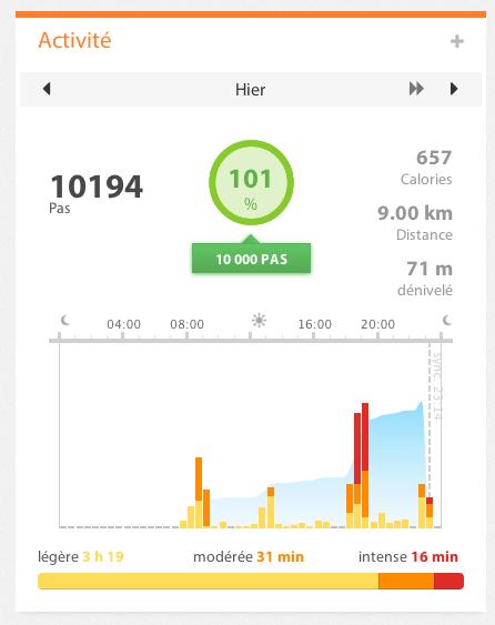 Withings Pulse : quelques mois après [microBilan]