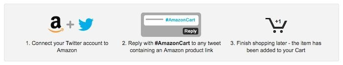 Amazon/Twitter : ajouter un produit avec un # [neverforget]