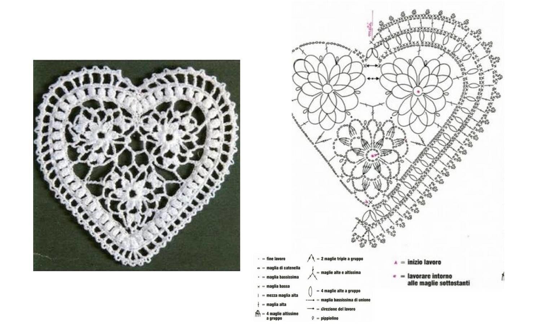 Modele Crochet Modèle De Tricot Femme Gratuit Arts4a