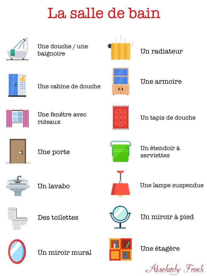 Vocabulaire Les Meubles De La Maison Absolutely French