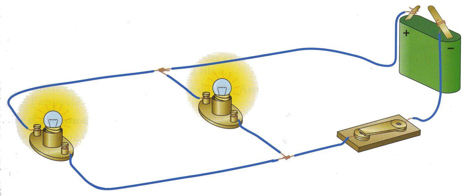 electricité en cycle 3 la classe de myli breizh