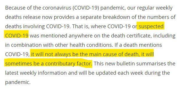 """Le nombre de décès lié au Covid19 est """"considérablement surestimé"""" (Off Guardian)"""