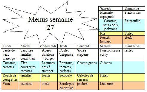 menus semaine 27 planning des repas