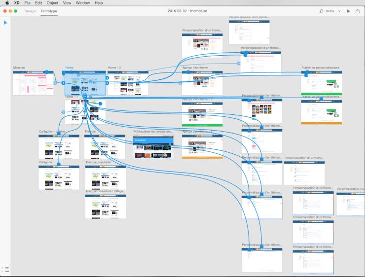 Un exemple réalisé à Overblog avec Adobe Xd