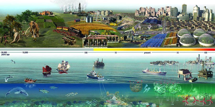 Chronologie de l'empreinte des activités humaines sur les milieux terrestres et marins. La ligne du temps devient rouge avec le réchauffement climatique en cours.
