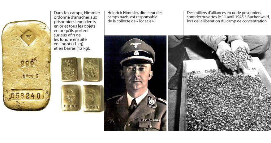 Les fabuleux trésors secrets des nazis…