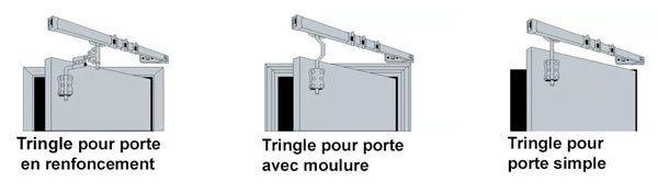 une portiere pour isoler une porte l