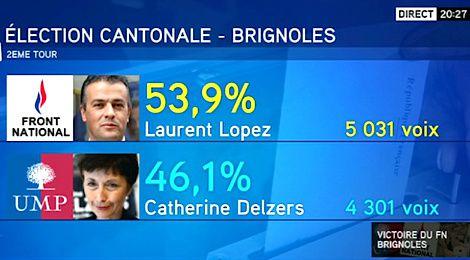 Quand le FN passe...avec plus de 53 % des voix.