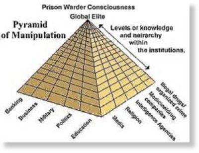 Pyramide_de_manipulation.jpg