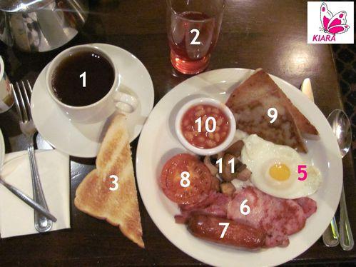 irish-breakfast-2.jpg