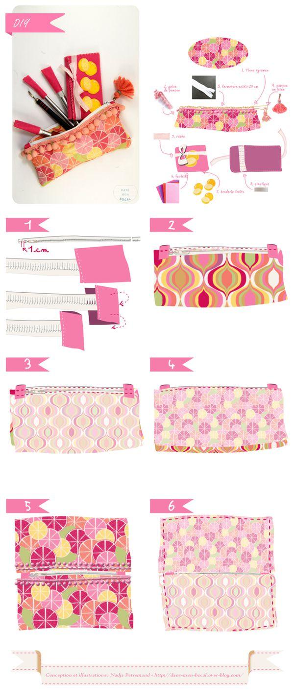 tuto-trousse-tissu-agrume-free-DIY-purse.jpg
