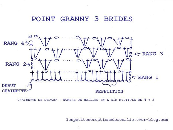 point-granny-3-brides.jpg