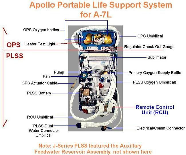12 How Did Apollo Moonwalkers Survive 200 F Temps Aplanetruthfo
