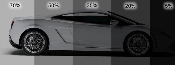 7 Tips To Choose The Right Car Window Tint Philippines