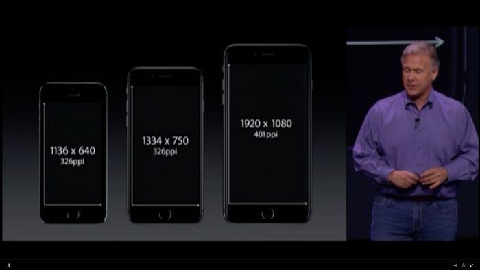 iphone 6 date de sortie prix et