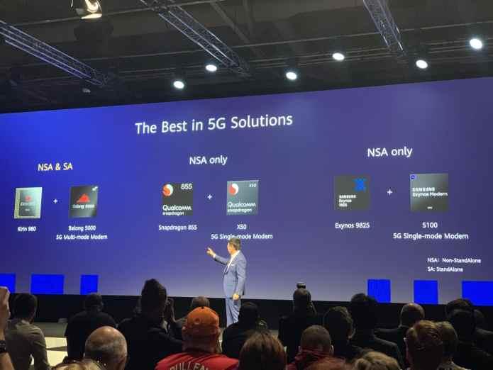Kirin 990 contro la concorrenza 5G