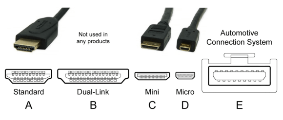 conectores hdmi
