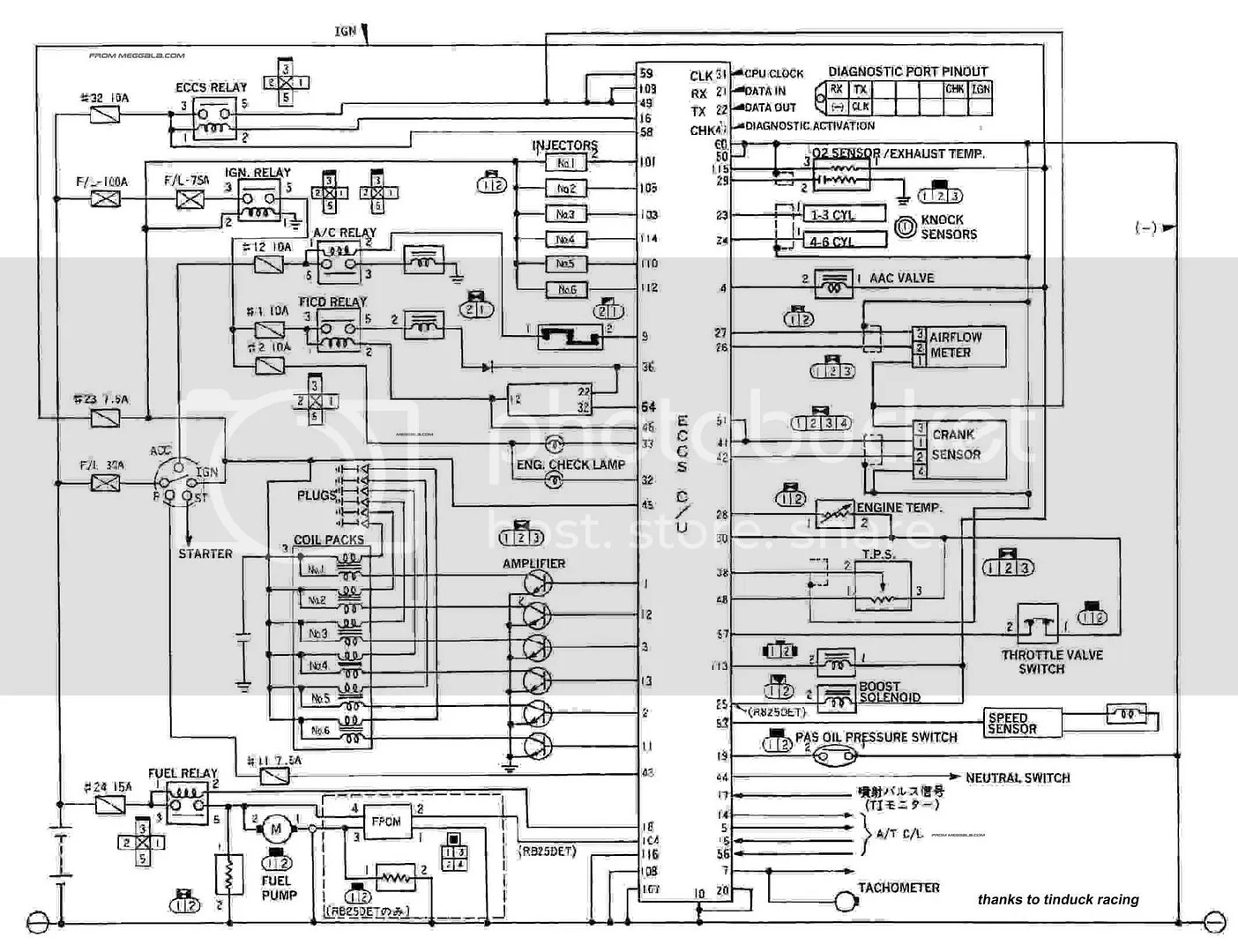 R33 Gtst Wiring Diagram Model